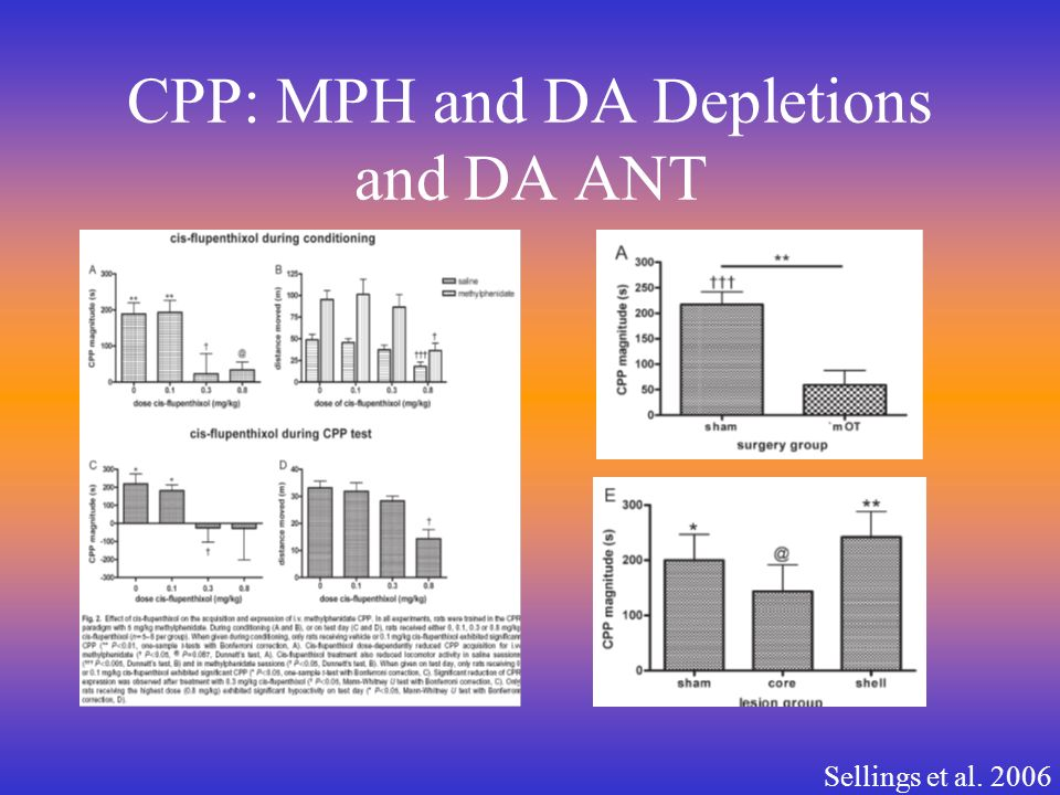 CPP: MPH and DA Depletions and DA ANT Sellings et al. 2006