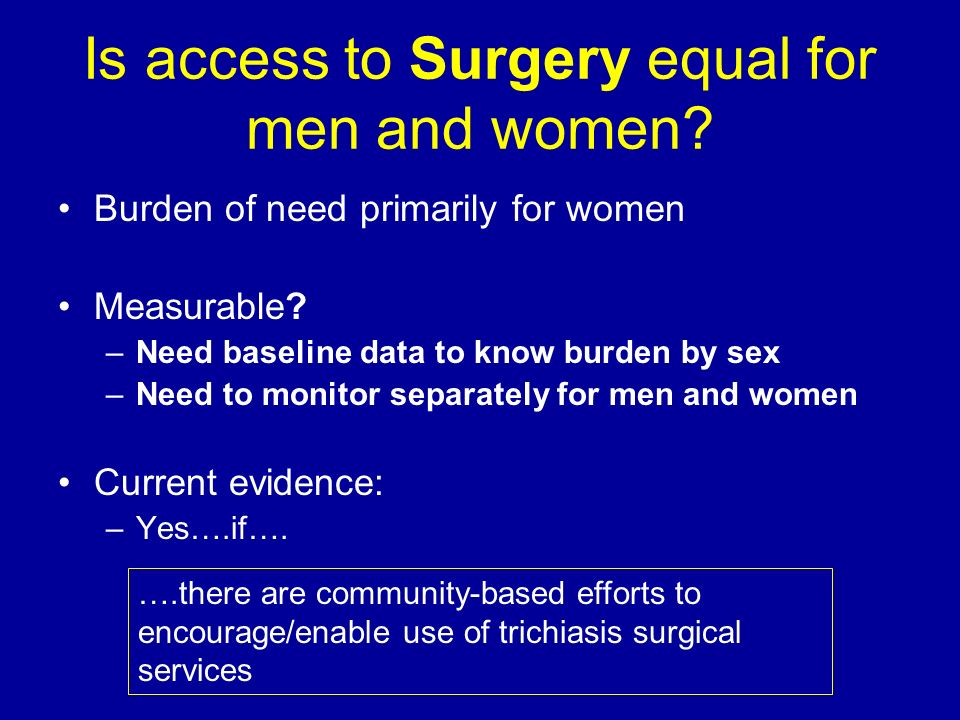 Is access to Surgery equal for men and women? Burden of need primarily for women Measurable? –Need baseline data to know burden by sex –Need to monito
