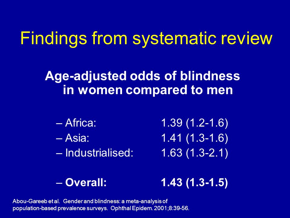 Findings from systematic review Age-adjusted odds of blindness in women compared to men –Africa: 1.39 (1.2-1.6) –Asia: 1.41 (1.3-1.6) –Industrialised: