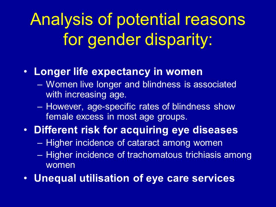 Analysis of potential reasons for gender disparity: Longer life expectancy in women –Women live longer and blindness is associated with increasing age