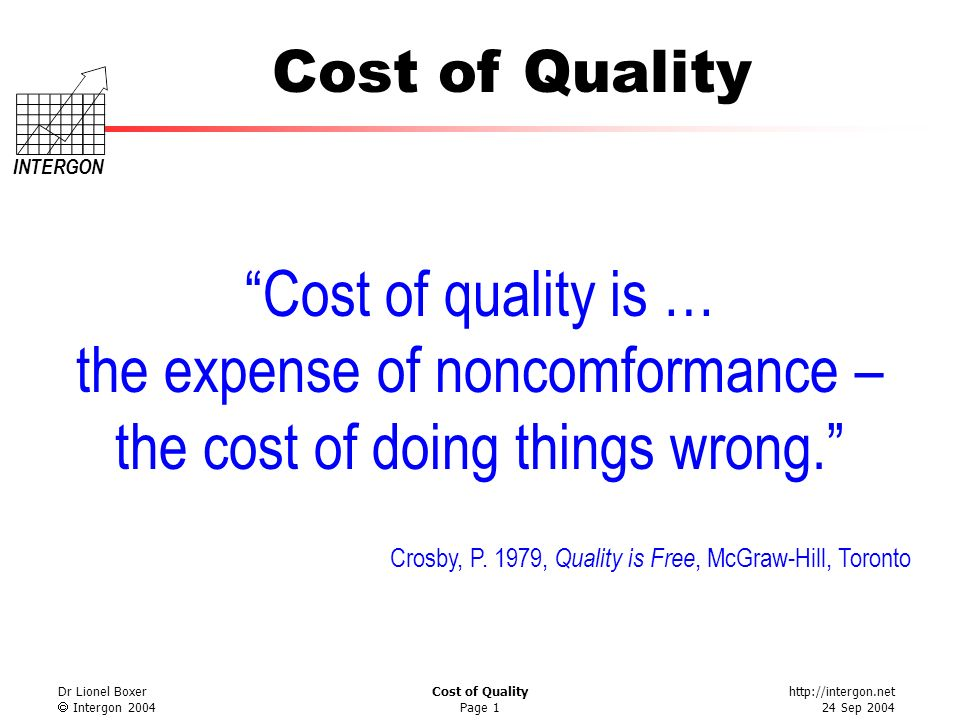 http://intergon.net 24 Sep 2004 Cost of Quality INTERGON Dr Lionel Boxer Intergon 2004 Cost of Quality Page 2 Opportunity to Reduce Real Costs Understand quality costs enables you to –Understand hidden costs –Reduce and eliminate unnecessary cost Prevent problems from happening Management responsibility to enable this