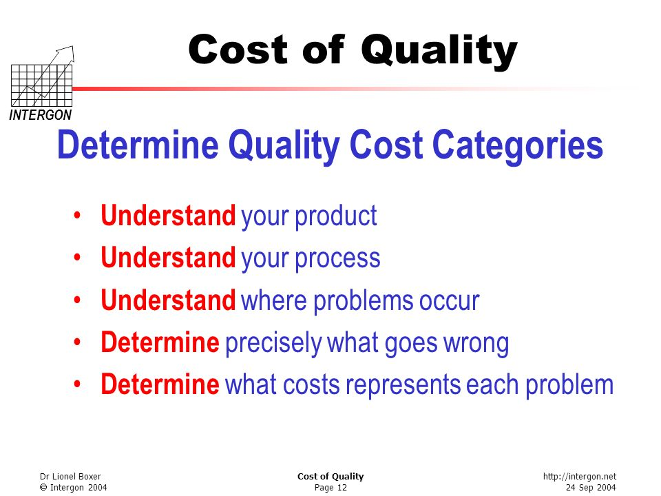 http://intergon.net 24 Sep 2004 Cost of Quality INTERGON Dr Lionel Boxer Intergon 2004 Cost of Quality Page 13 Creating Data Collection System Create measurement system – Attempt to harness existing financial accounting system – Manipulate existing financial data – Collect costs as they occur Whatever you do ensure costs are accurate
