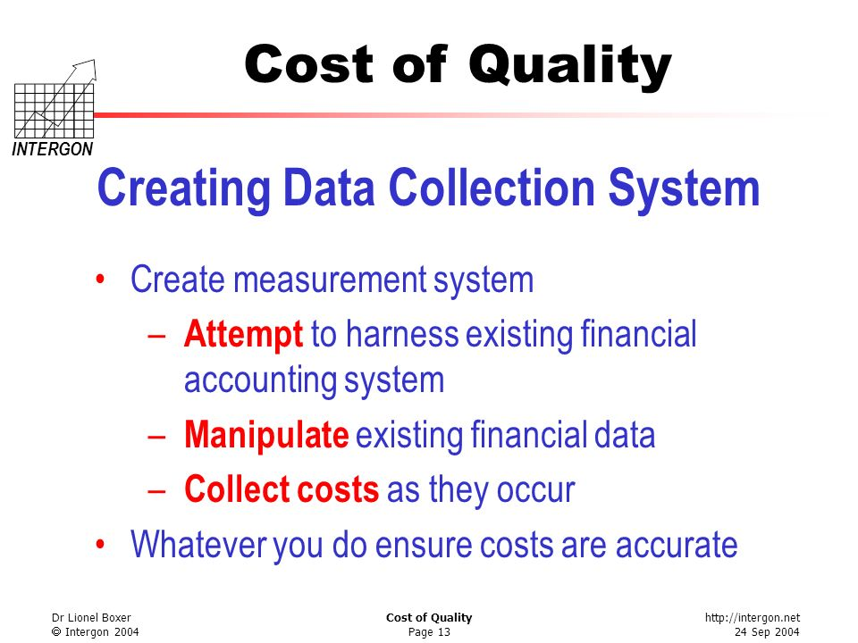 http://intergon.net 24 Sep 2004 Cost of Quality INTERGON Dr Lionel Boxer Intergon 2004 Cost of Quality Page 13 Creating Data Collection System Create