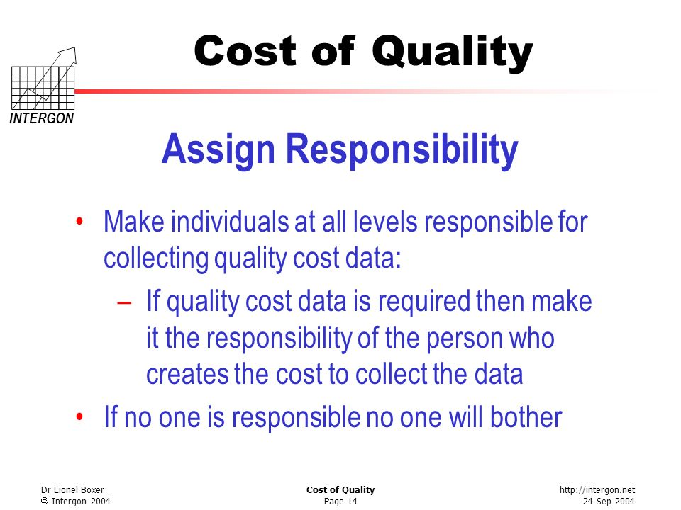 http://intergon.net 24 Sep 2004 Cost of Quality INTERGON Dr Lionel Boxer Intergon 2004 Cost of Quality Page 15 Analyse Collected Data Data on its own is useless You must have it analysed to be able to extract meaning Determine what knowledge you require Develop an analysis system that provides the knowledge you require