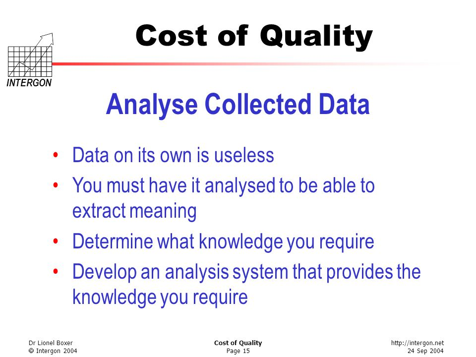 http://intergon.net 24 Sep 2004 Cost of Quality INTERGON Dr Lionel Boxer Intergon 2004 Cost of Quality Page 15 Analyse Collected Data Data on its own