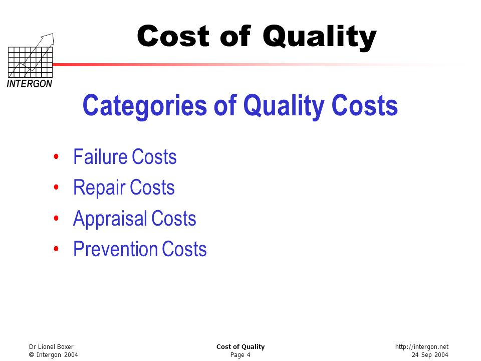 http://intergon.net 24 Sep 2004 Cost of Quality INTERGON Dr Lionel Boxer Intergon 2004 Cost of Quality Page 5 Failure Costs Those costs incurred because poor quality products do exist Can be further divided into sub-categories of: –Internal failure costs –External failure costs
