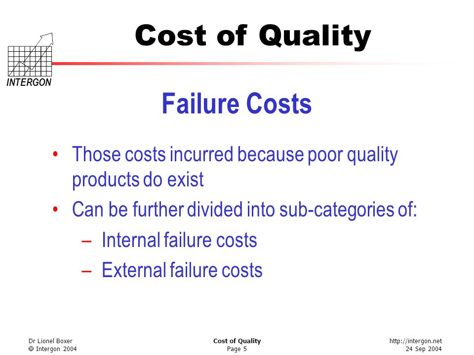 http://intergon.net 24 Sep 2004 Cost of Quality INTERGON Dr Lionel Boxer Intergon 2004 Cost of Quality Page 5 Failure Costs Those costs incurred becau
