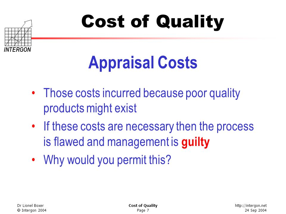 http://intergon.net 24 Sep 2004 Cost of Quality INTERGON Dr Lionel Boxer Intergon 2004 Cost of Quality Page 8 Prevention Costs Those costs incurred because poor quality products can exist and Those costs incurred because management is committed to prevent poor quality products from happening Why would you not do this?
