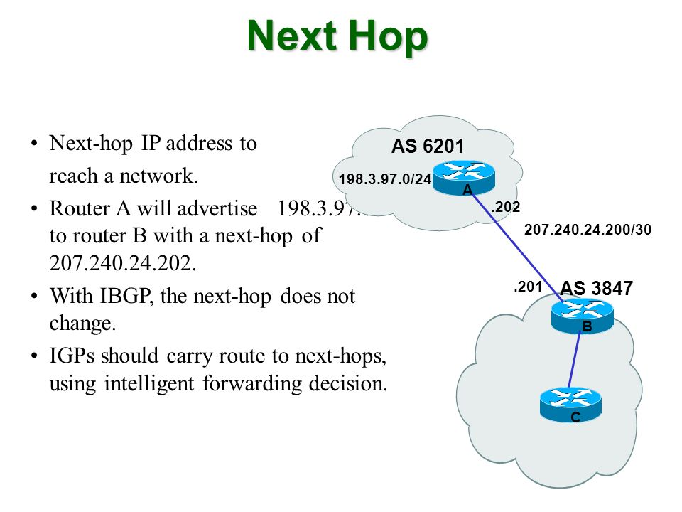 Next-hop IP address to reach a network. Router A will advertise 198.3.97.0/24 to router B with a next-hop of 207.240.24.202. With IBGP, the next-hop d