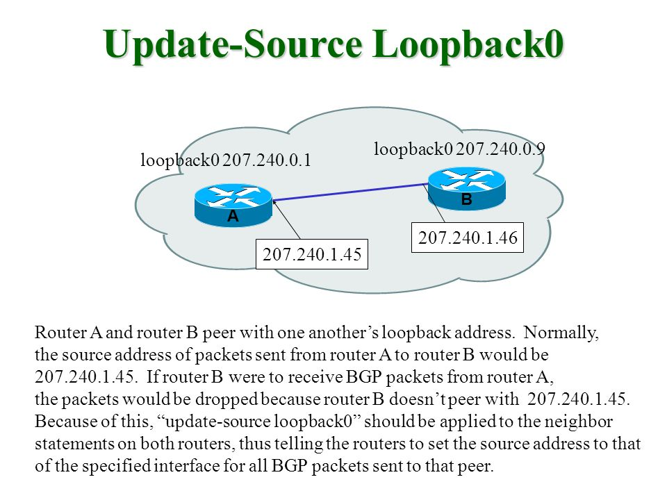 B A loopback0 207.240.0.1 loopback0 207.240.0.9 207.240.1.45 207.240.1.46 Router A and router B peer with one anothers loopback address. Normally, the