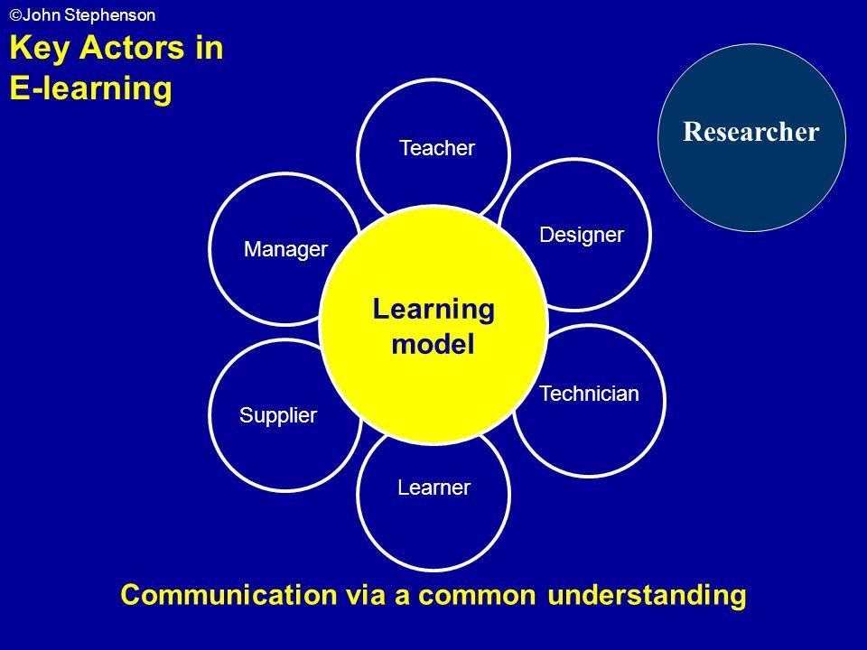 John Stephenson Teacher SupplierManagerDesigner TechnicianLearner Key Actors in E-learning Learning model Communication via a common understanding Res