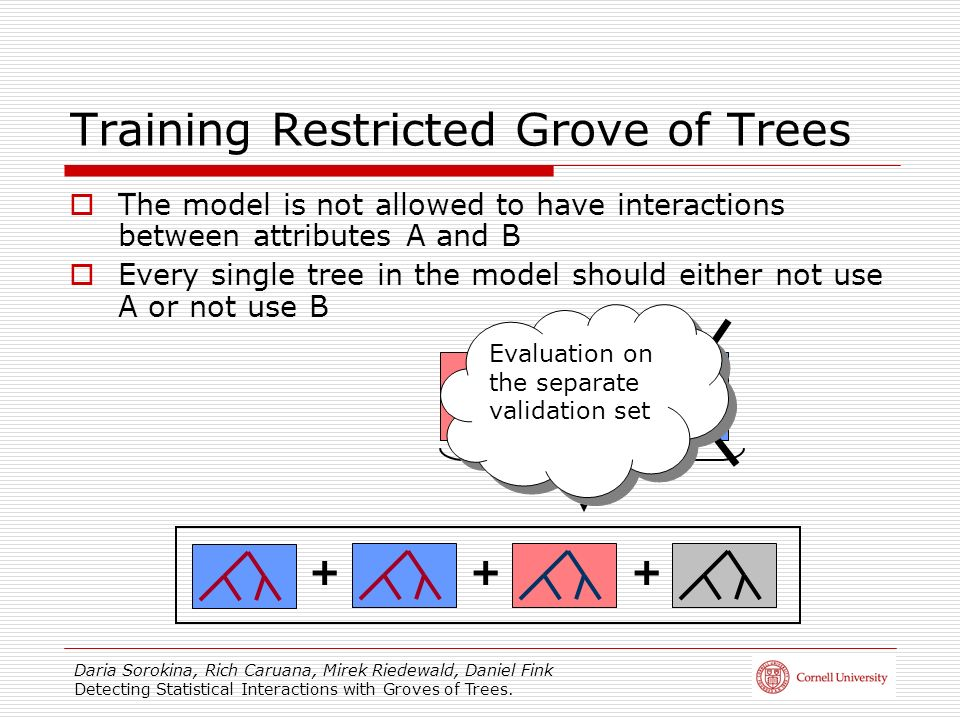 Daria Sorokina, Rich Caruana, Mirek Riedewald, Daniel Fink Detecting Statistical Interactions with Groves of Trees. Training Restricted Grove of Trees
