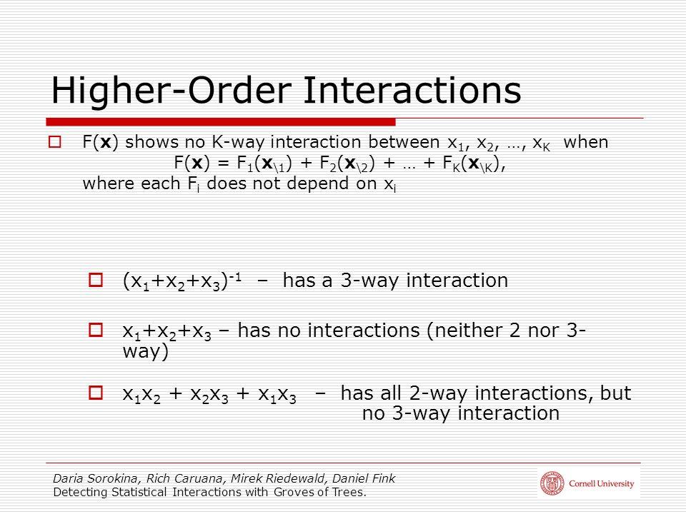 Daria Sorokina, Rich Caruana, Mirek Riedewald, Daniel Fink Detecting Statistical Interactions with Groves of Trees. Higher-Order Interactions (x 1 +x