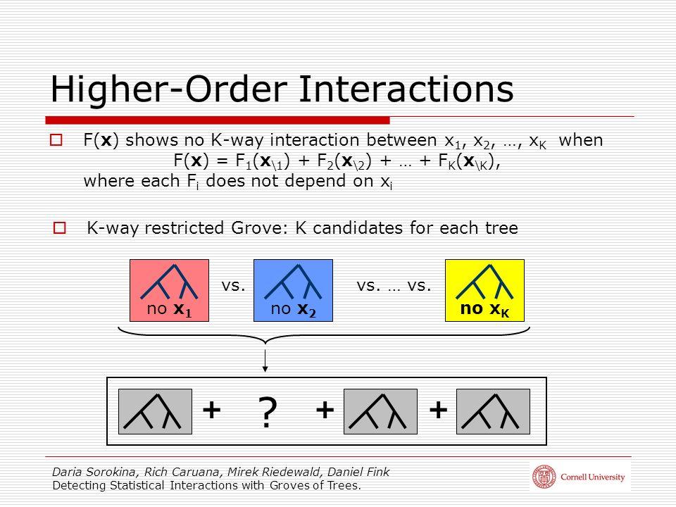 Daria Sorokina, Rich Caruana, Mirek Riedewald, Daniel Fink Detecting Statistical Interactions with Groves of Trees. Higher-Order Interactions F(x) sho