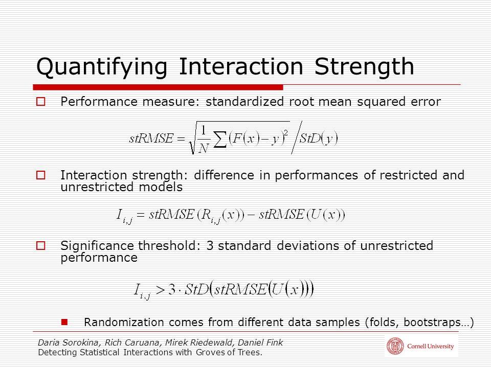 Daria Sorokina, Rich Caruana, Mirek Riedewald, Daniel Fink Detecting Statistical Interactions with Groves of Trees. Quantifying Interaction Strength P
