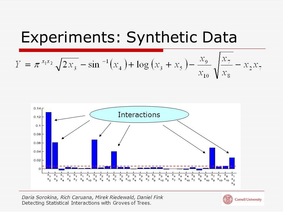 Daria Sorokina, Rich Caruana, Mirek Riedewald, Daniel Fink Detecting Statistical Interactions with Groves of Trees. Experiments: Synthetic Data Intera