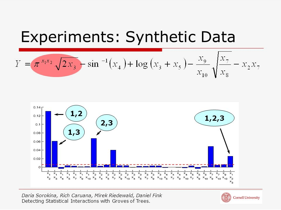 Daria Sorokina, Rich Caruana, Mirek Riedewald, Daniel Fink Detecting Statistical Interactions with Groves of Trees. Experiments: Synthetic Data 1,2 1,