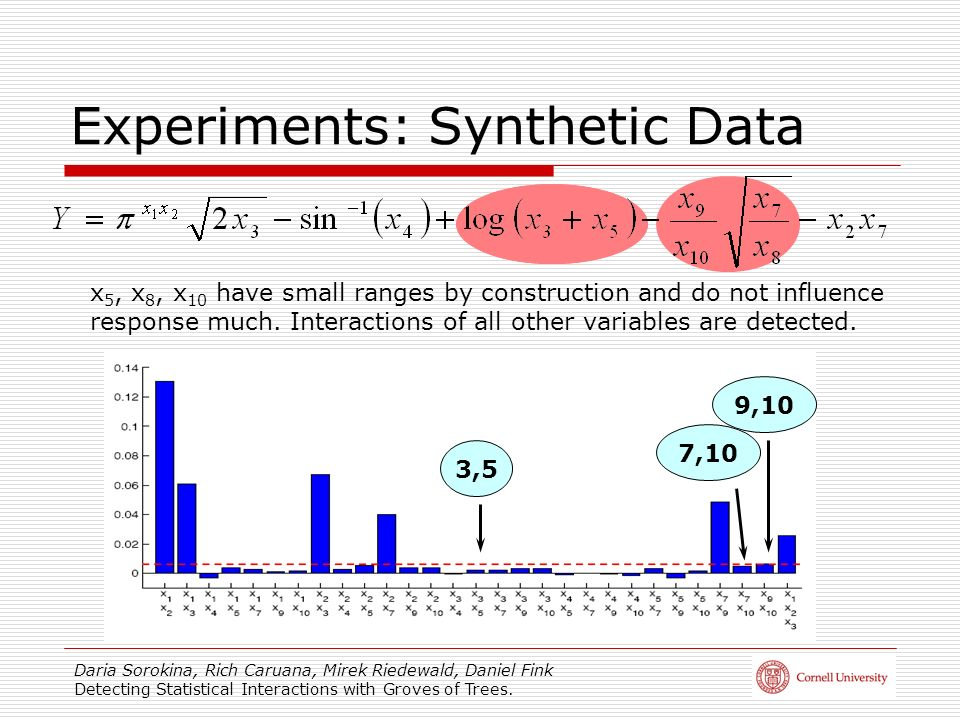 Daria Sorokina, Rich Caruana, Mirek Riedewald, Daniel Fink Detecting Statistical Interactions with Groves of Trees. Experiments: Synthetic Data x 5, x