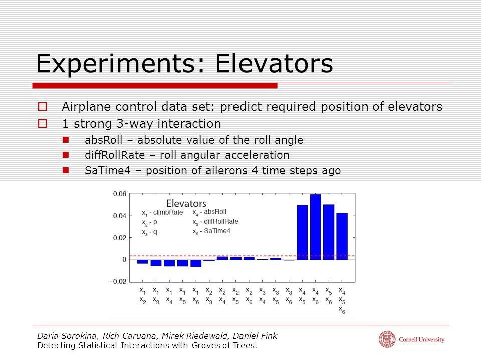 Daria Sorokina, Rich Caruana, Mirek Riedewald, Daniel Fink Detecting Statistical Interactions with Groves of Trees. Experiments: Elevators Airplane co