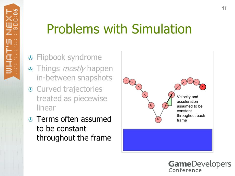 11 Problems with Simulation Flipbook syndrome Things mostly happen in-between snapshots Curved trajectories treated as piecewise linear Terms often as
