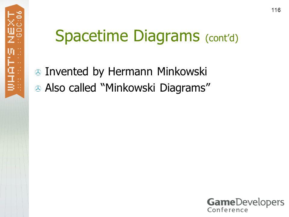 116 Spacetime Diagrams (contd) Invented by Hermann Minkowski Also called Minkowski Diagrams