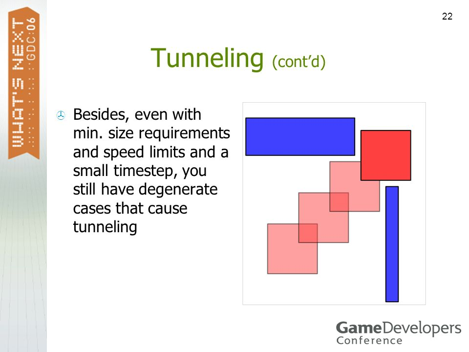 22 Tunneling (contd) Besides, even with min. size requirements and speed limits and a small timestep, you still have degenerate cases that cause tunne