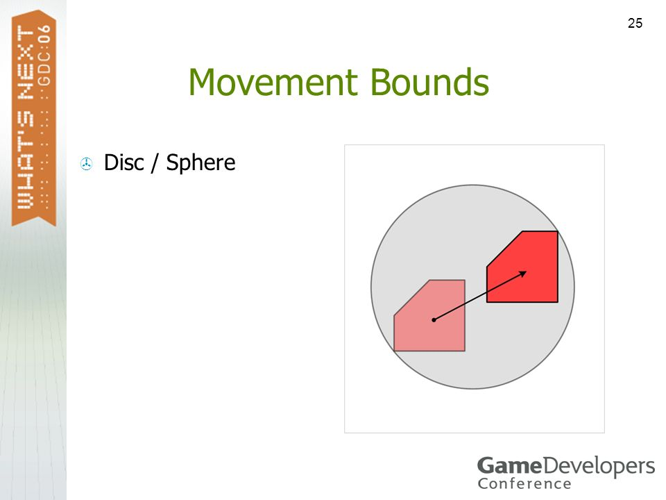 25 Movement Bounds Disc / Sphere
