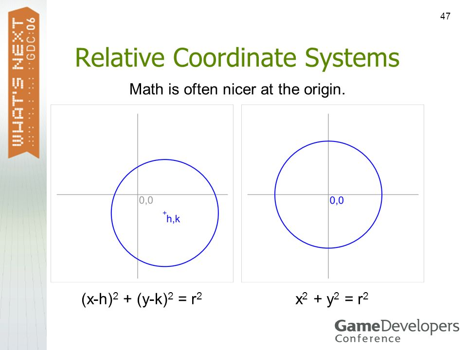 47 Relative Coordinate Systems x 2 + y 2 = r 2 (x-h) 2 + (y-k) 2 = r 2 Math is often nicer at the origin.