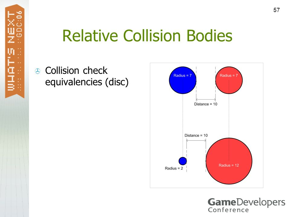 57 Relative Collision Bodies Collision check equivalencies (disc)