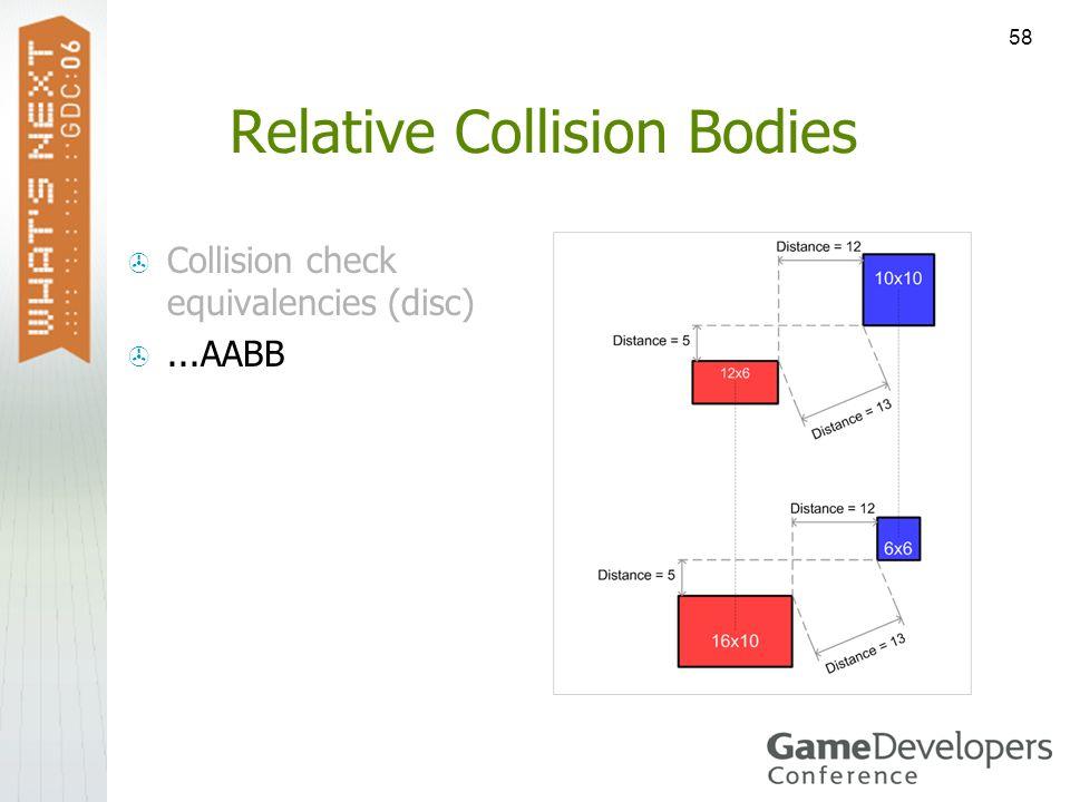 58 Relative Collision Bodies Collision check equivalencies (disc)...AABB