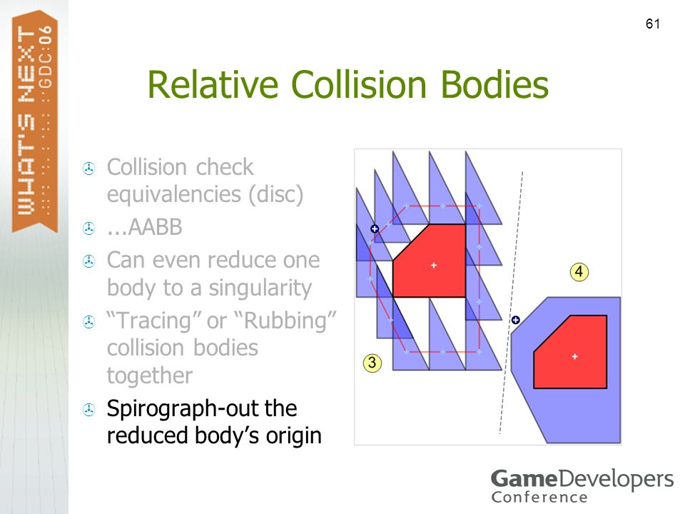 61 Relative Collision Bodies Collision check equivalencies (disc)...AABB Can even reduce one body to a singularity Tracing or Rubbing collision bodies