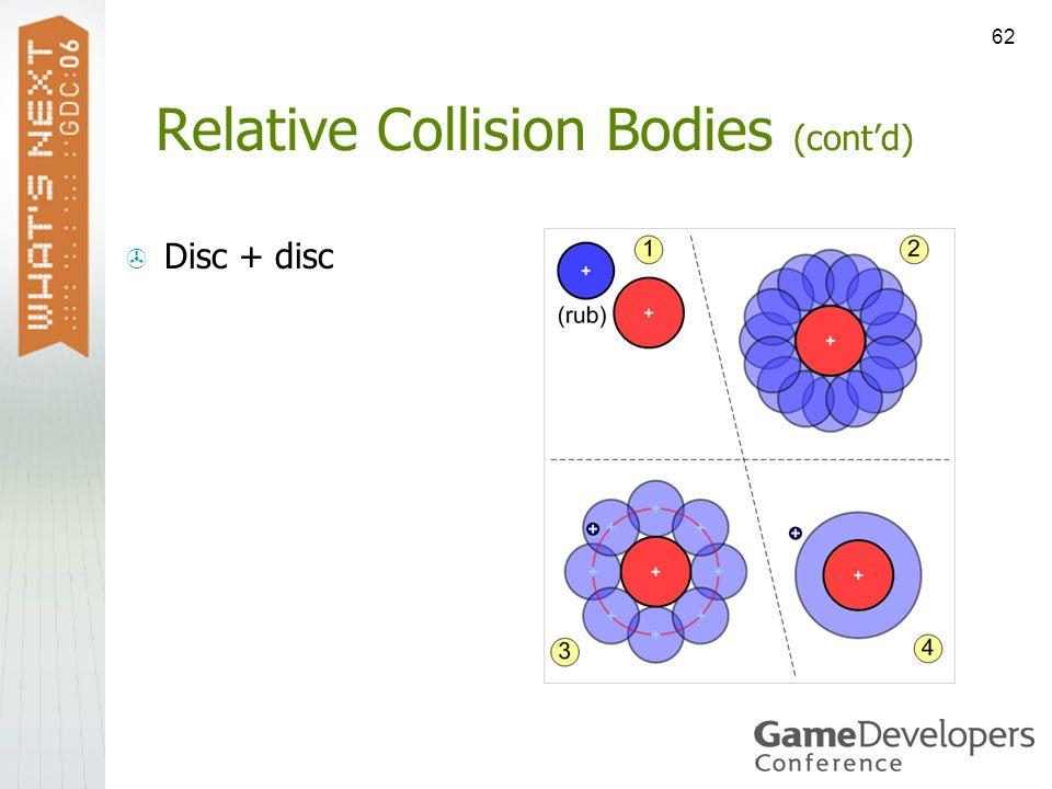 62 Relative Collision Bodies (contd) Disc + disc