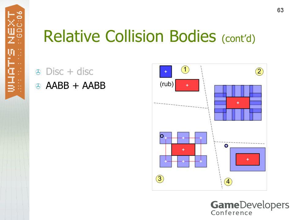 63 Relative Collision Bodies (contd) Disc + disc AABB + AABB