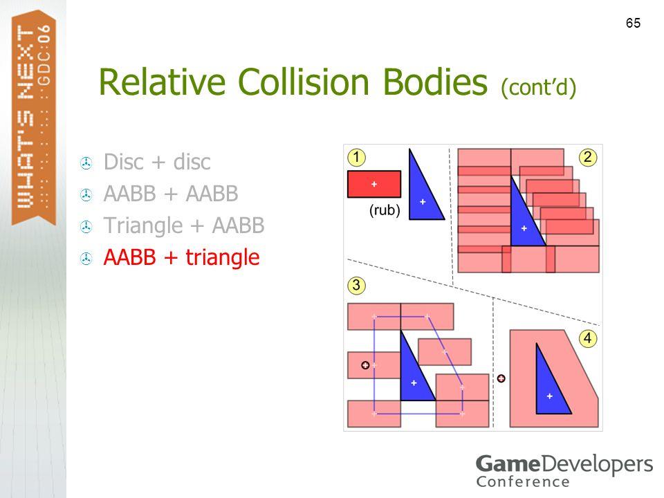 65 Relative Collision Bodies (contd) Disc + disc AABB + AABB Triangle + AABB AABB + triangle