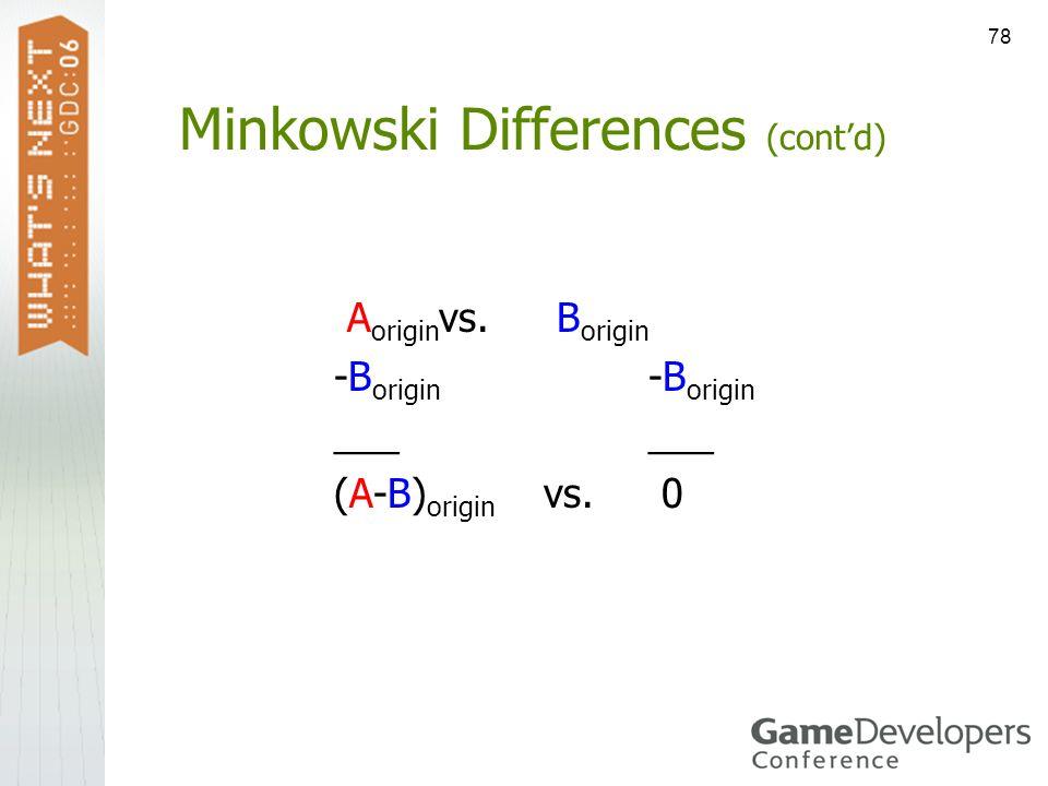 78 Minkowski Differences (contd) A origin vs. B origin -B origin ___ (A-B) origin vs. 0