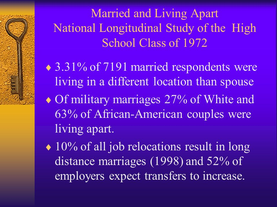 Married and Living Apart National Longitudinal Study of the High School Class of 1972 3.31% of 7191 married respondents were living in a different loc