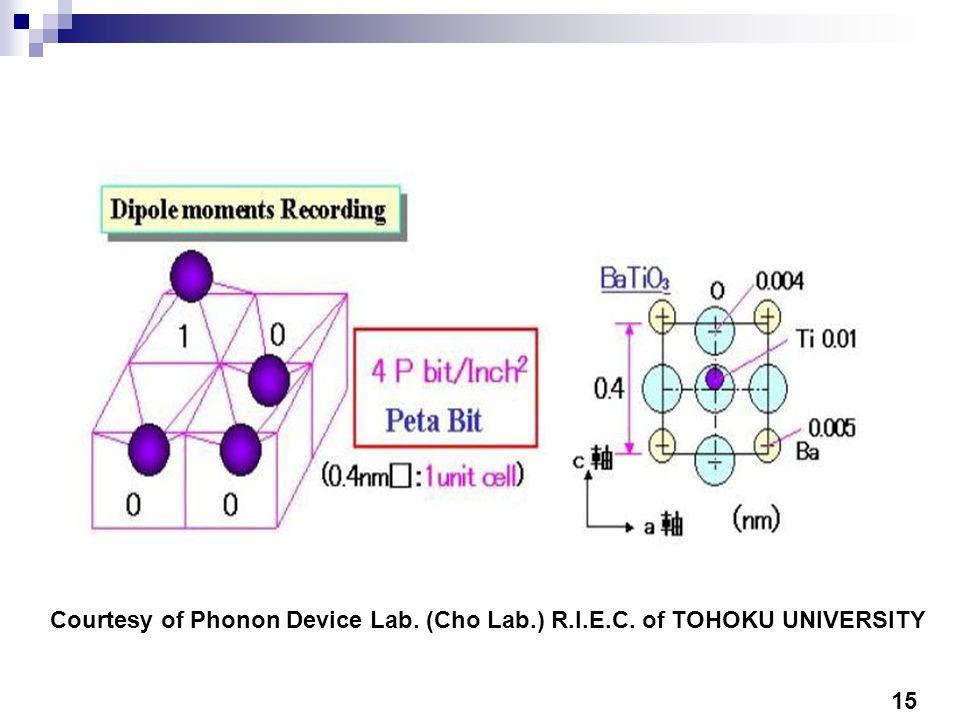 15 Courtesy of Phonon Device Lab. (Cho Lab.) R.I.E.C. of TOHOKU UNIVERSITY