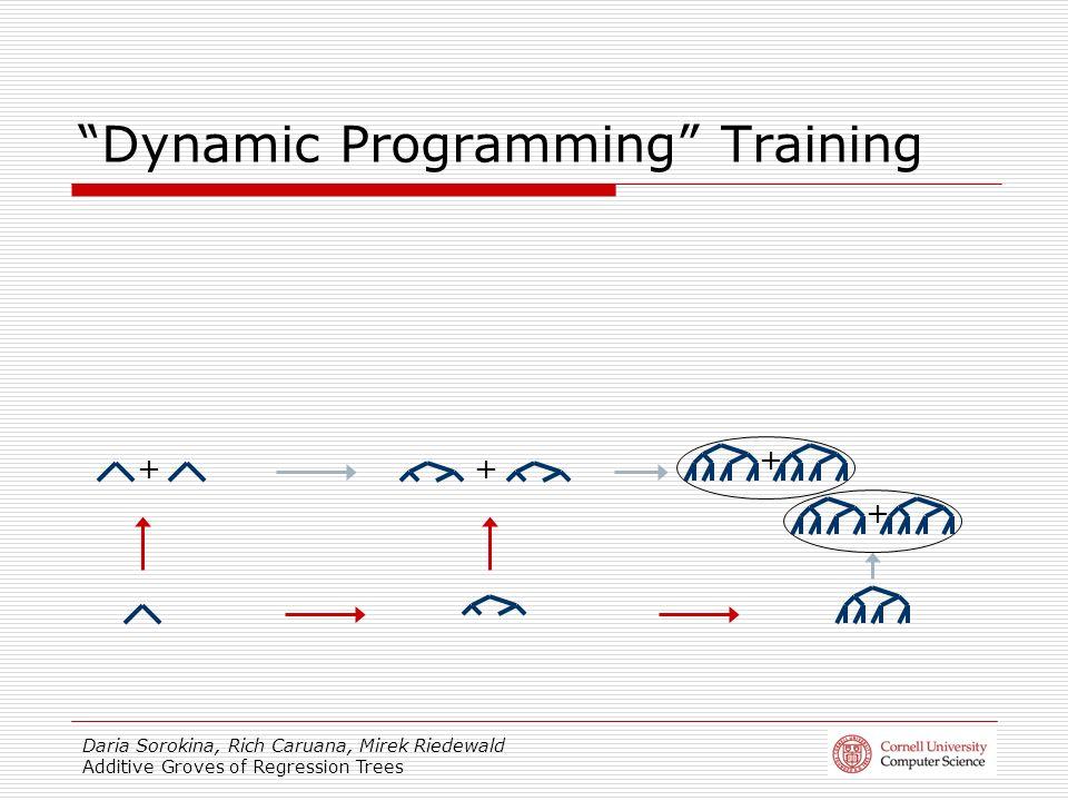 Daria Sorokina, Rich Caruana, Mirek Riedewald Additive Groves of Regression Trees Dynamic Programming Training + ++ +