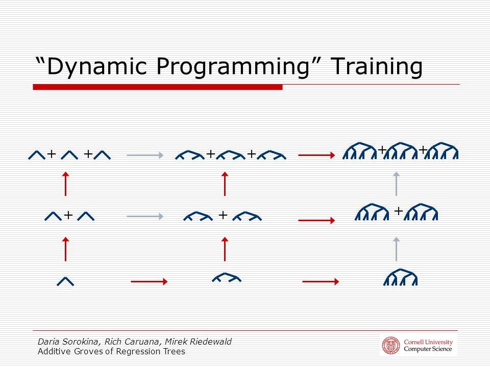 Daria Sorokina, Rich Caruana, Mirek Riedewald Additive Groves of Regression Trees Dynamic Programming Training ++ + ++ + ++ +