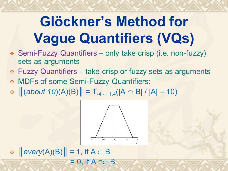 Glöckners Method for Vague Quantifiers (VQs) Semi-Fuzzy Quantifiers – only take crisp (i.e. non-fuzzy) sets as arguments Fuzzy Quantifiers – take cris