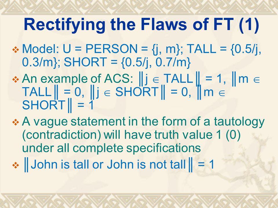 Rectifying the Flaws of FT (1) Model: U = PERSON = {j, m}; TALL = {0.5/j, 0.3/m}; SHORT = {0.5/j, 0.7/m} An example of ACS: j TALL = 1, m TALL = 0, j