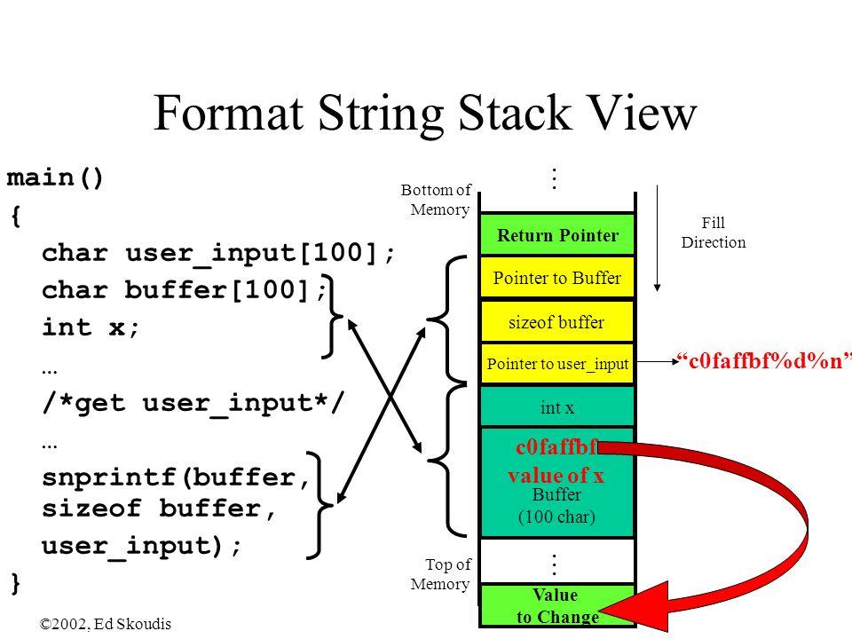 ©2002, Ed Skoudis Format String Stack View main() { char user_input[100]; char buffer[100]; int x; … /*get user_input*/ … snprintf(buffer, sizeof buffer, user_input); } Top of Memory Bottom of Memory int x Return Pointer............