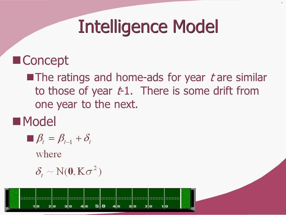 Intelligence Model Concept The ratings and home-ads for year t are similar to those of year t-1. There is some drift from one year to the next. Model