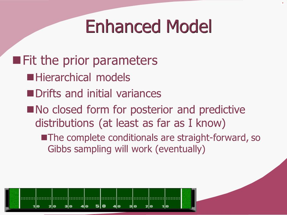 Enhanced Model Fit the prior parameters Hierarchical models Drifts and initial variances No closed form for posterior and predictive distributions (at