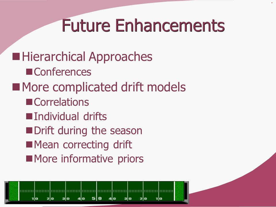 Future Enhancements Hierarchical Approaches Conferences More complicated drift models Correlations Individual drifts Drift during the season Mean corr