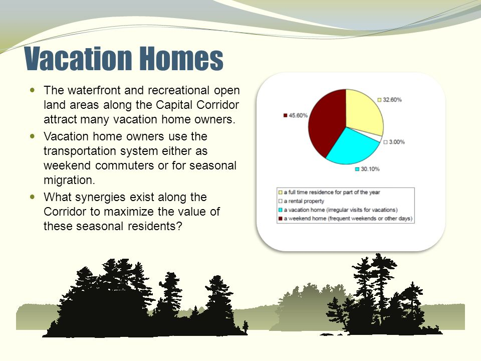 Vacation Homes The waterfront and recreational open land areas along the Capital Corridor attract many vacation home owners. Vacation home owners use