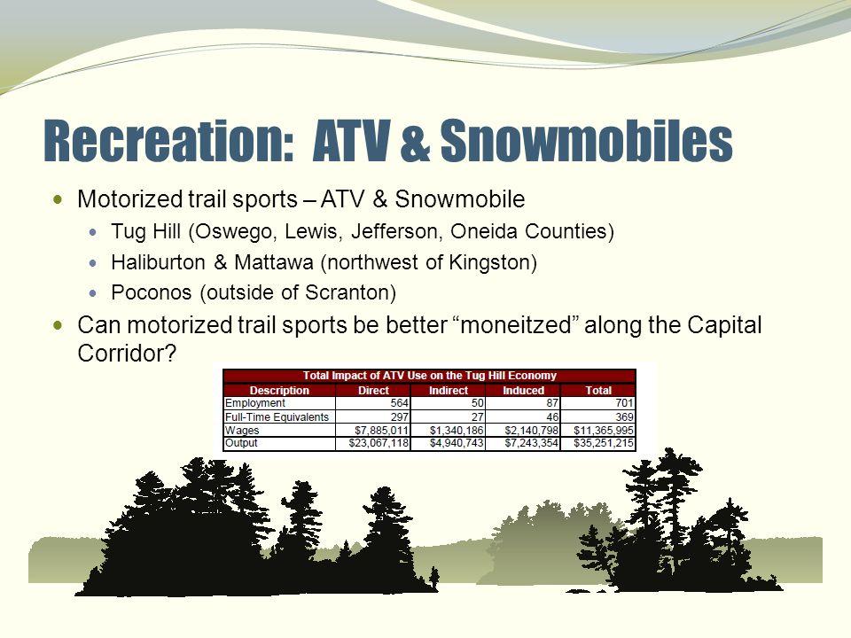 Recreation: ATV & Snowmobiles Motorized trail sports – ATV & Snowmobile Tug Hill (Oswego, Lewis, Jefferson, Oneida Counties) Haliburton & Mattawa (nor