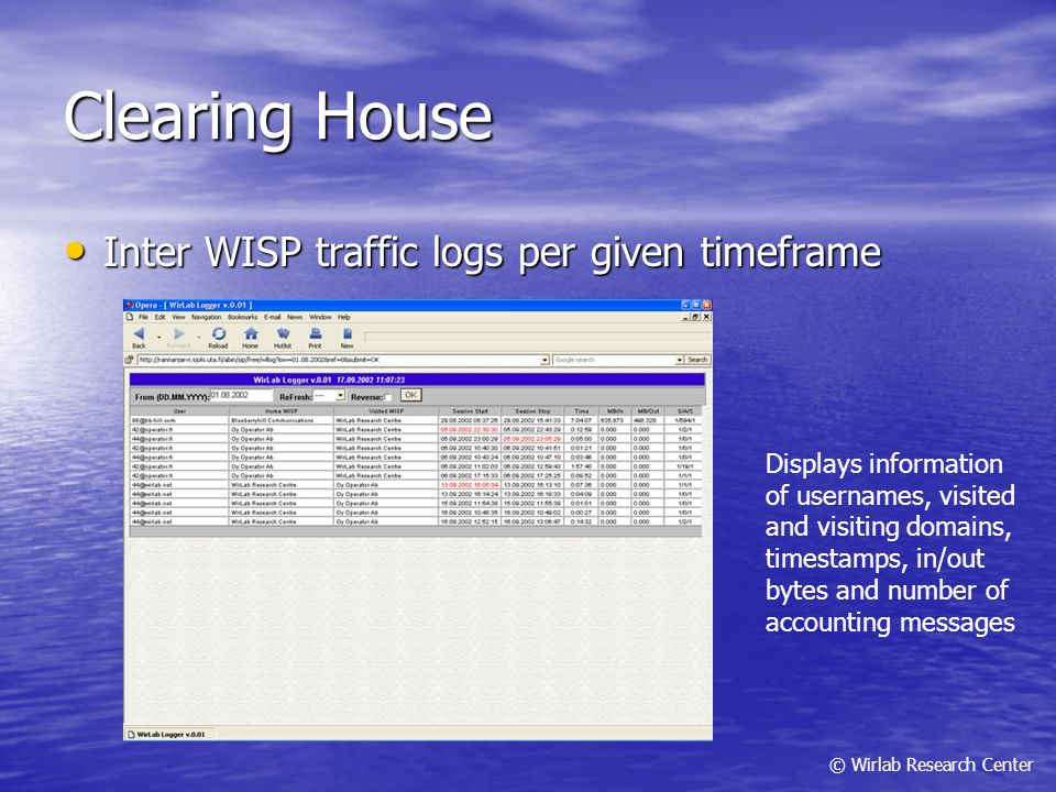 © Wirlab Research Center Clearing House Inter WISP traffic logs per given timeframe Inter WISP traffic logs per given timeframe Displays information o