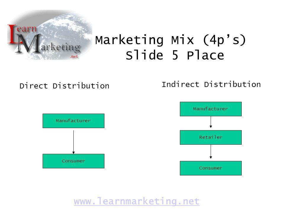 Marketing Mix (4ps) Slide 5 Place www.learnmarketing.net Manufacturer Consumer Manufacturer Retailer Consumer Direct Distribution Indirect Distributio