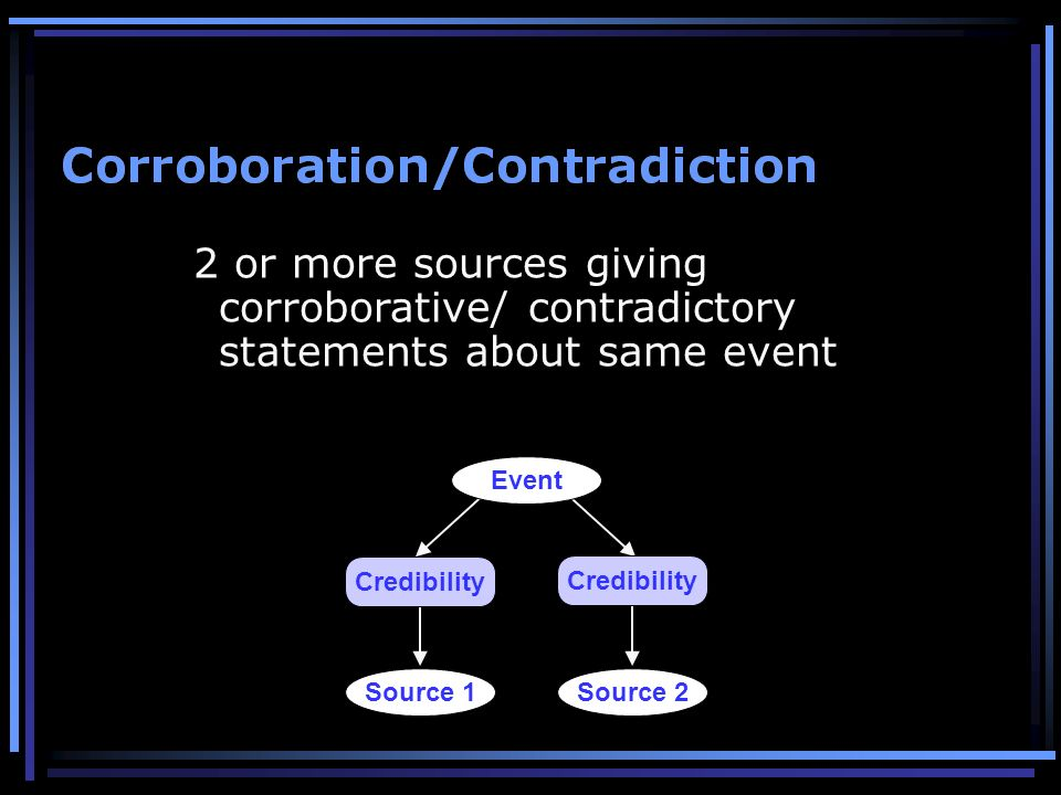 2 or more sources giving corroborative/ contradictory statements about same event Event Credibility Source 1Source 2